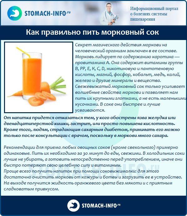 Как повысить кислотность желудка в домашних условиях