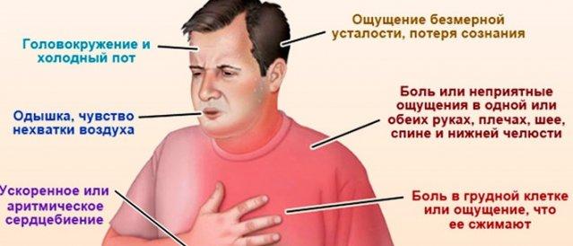 Что делать при опоясывающей боли в желудке и спины