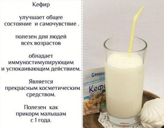 Кефир для лечения гастрита