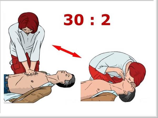 Оказание первой помощи при сердечной аритмии: инструкция