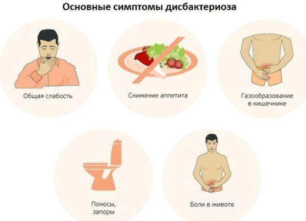 Дисбиоз у мужчин