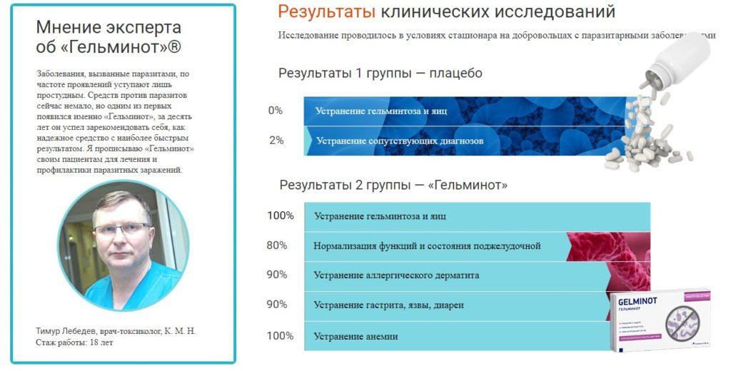 Гельминот — эффективное средство от паразитов? Отзывы потребителей