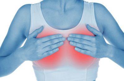 Опасна ли двусторонняя диффузная фиброзно-кистозная мастопатия для женщин? ЛечениеБолезней.com