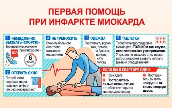 Особенности болевого приступа во время инфаркта миокарда