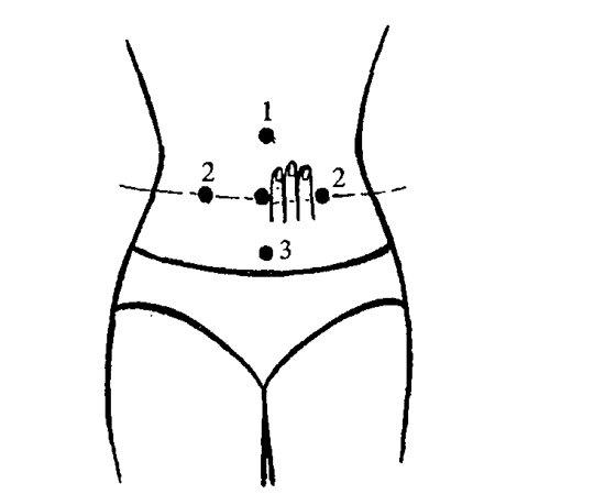 Особенности проведения массажа живота при непроходимости кишечника