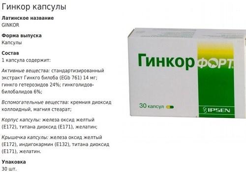 Список эффективных лекарств для лечения геморроя