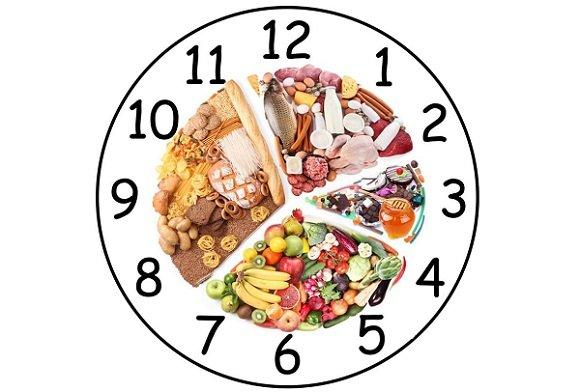 Диета при остром холецистите - правила питания, меню и рецепты