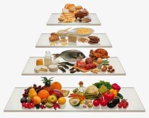Диета при панкреатите и гастрите - что можно есть?