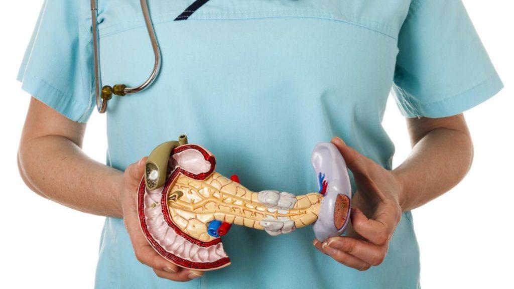 Признаки и проявления различных форм панкреатита
