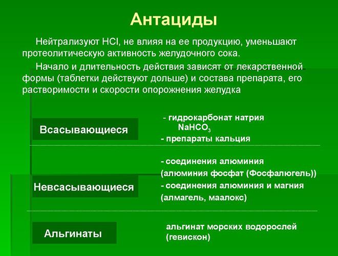 Виды антацидов