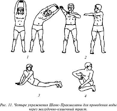 упражнения при Пракшалане