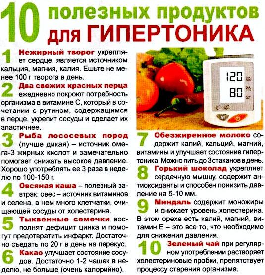 продукты для гипертоника