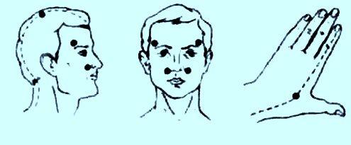 точки при гайморите ( точечный массаж)