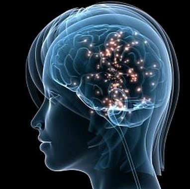 психология и тесты познай себя
