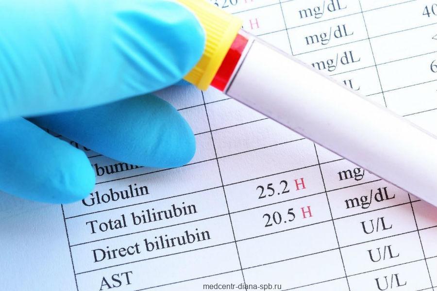 Анализ крови для диагностики холангита