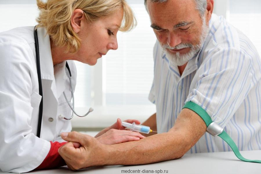Холестерин и анализы крови